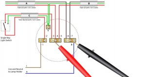 Electrician Ayr Lighting Circuits